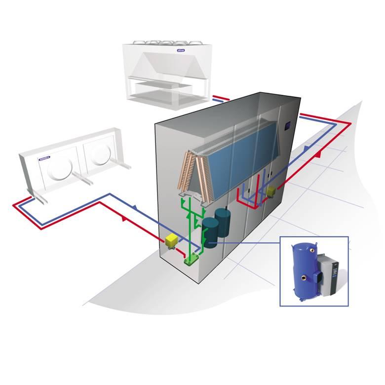 Kombinált hűtésű klímaszekrény